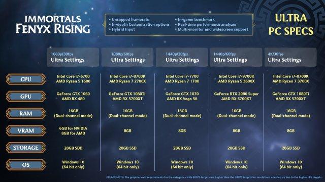 Screenshot - Immortals Fenyx Rising (PC)