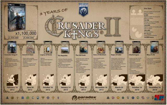 Screenshot - Crusader Kings 2 (PC) 92499399