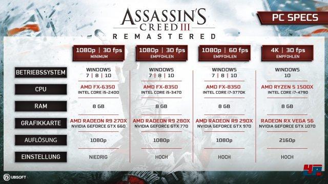 Screenshot - Assassin's Creed 3 (PC) 92584812