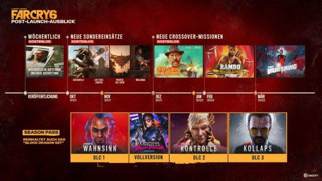 Der Post-Launch-Plan von Ubisoft.