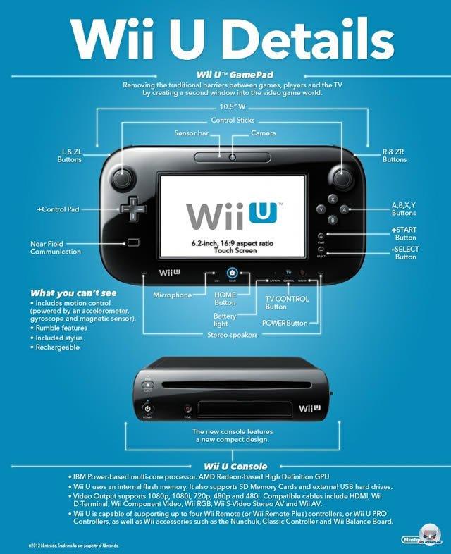 Nintendo hat viel Technik in den neuartigen Controller gepackt.