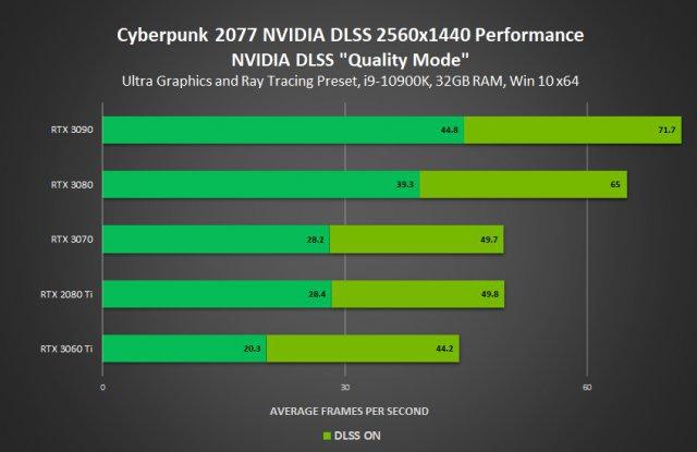 Screenshot - Nvidia (PC) 92630734