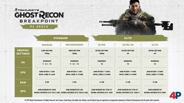 Screenshot - Ghost Recon Breakpoint (PC)