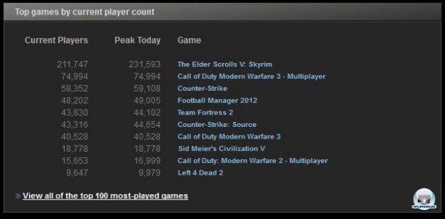 Screenshot - The Elder Scrolls V: Skyrim (PC) 2286837