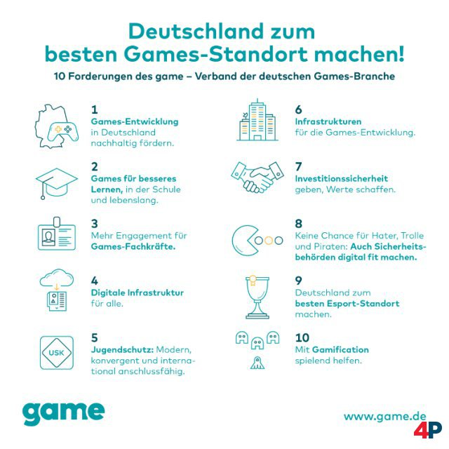 Screenshot - game - Verband der deutschen Games-Branche (Spielkultur)