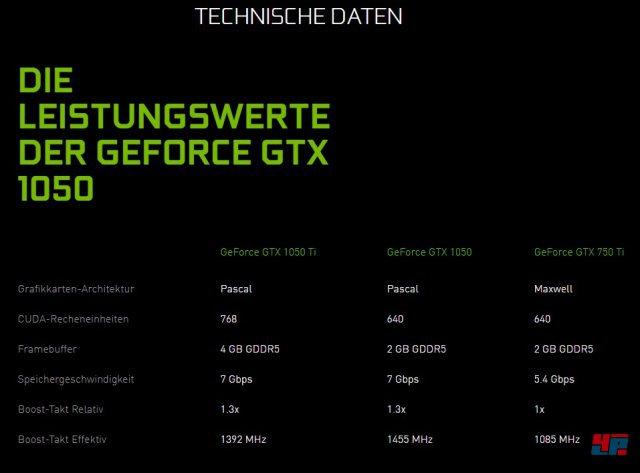 Screenshot - NVIDIA (PC) 92535309