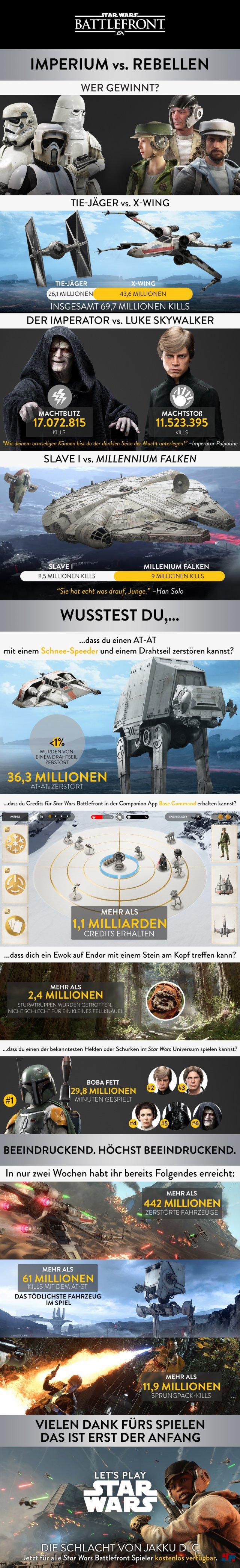 Screenshot - Star Wars Battlefront (PC) 92517506