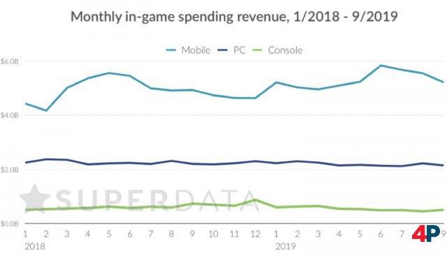 Screenshot - Spielemarkt (Android)