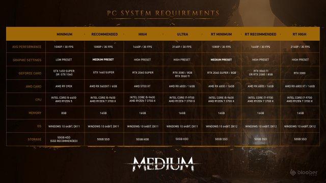 Screenshot - The Medium (PC) 92633016