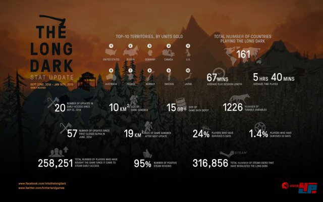 Screenshot - The Long Dark (PC) 92497650