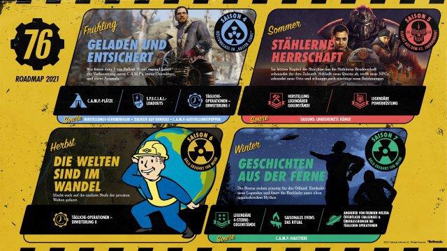 Screenshot - Fallout 76 (PC, PS4, One)