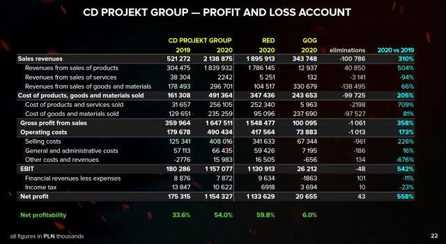 Screenshot - CD Projekt RED (PC, PS4, Spielkultur, Switch, One) 92640295