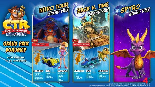 Screenshot - Crash Team Racing Nitro-Fueled (PS4) 92590222