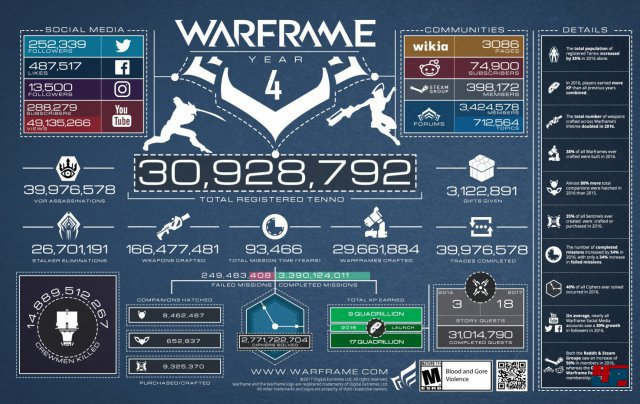 Screenshot - Warframe (PC) 92542989