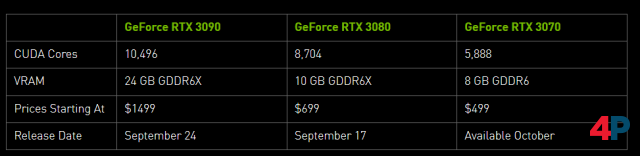 Screenshot - Nvidia (PC) 92623049