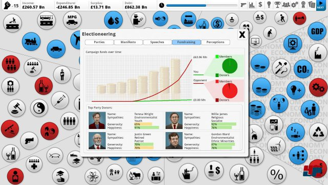Screenshot - Democracy 3 (Mac)