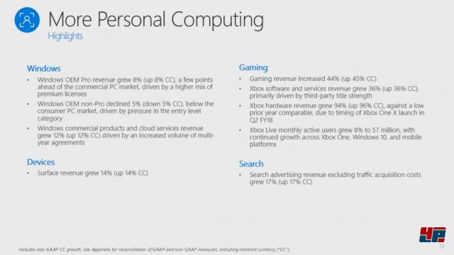 Screenshot - Microsoft (360) 92576332