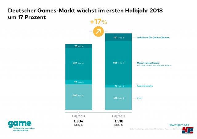 Screenshot - Spielemarkt Deutschland (360) 92571315