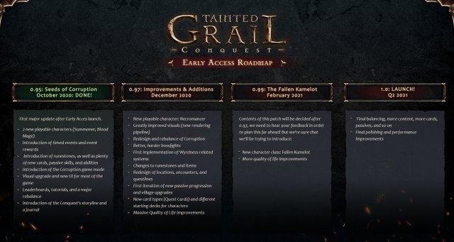 Screenshot - Tainted Grail: Conquest (PC)