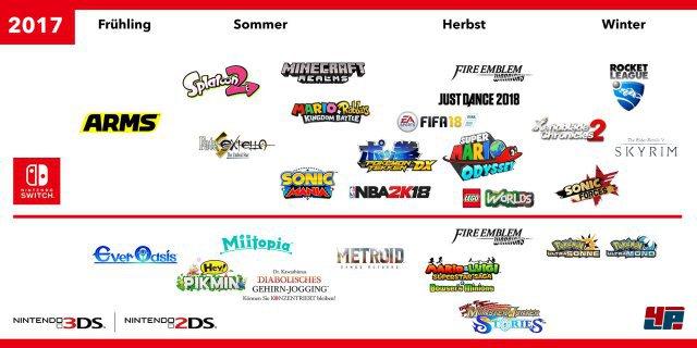 Screenshot - Nintendo (3DS) 92548171