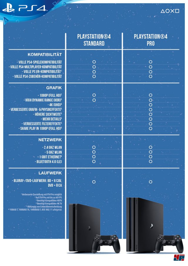 Screenshot - PlayStation 4 Pro (PlayStation4Pro) 92536490