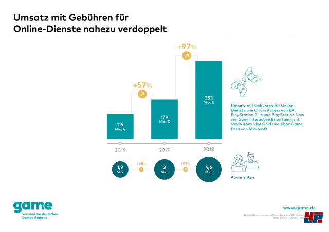 Screenshot - Spielemarkt Deutschland (360) 92588434