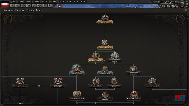 Screenshot - Hearts of Iron 4 (Linux) 92555695