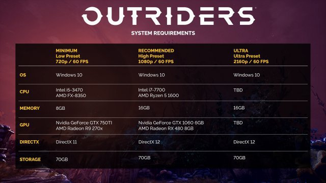 Screenshot - Outriders (PC)