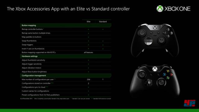Screenshot - Xbox One (XboxOne) 92516534