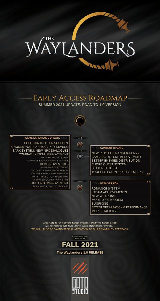 Screenshot - The Waylanders (PC)