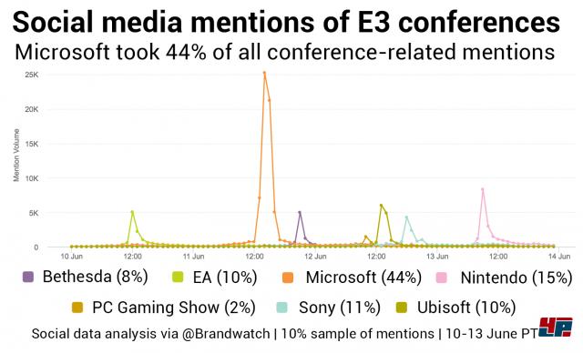Screenshot - E3 2017 (3DS) 92548180
