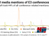 Social Media Analyse (Brandwatch)