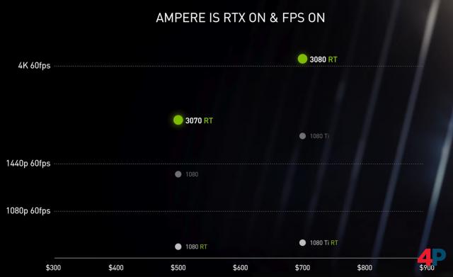 Screenshot - Nvidia (PC) 92623048