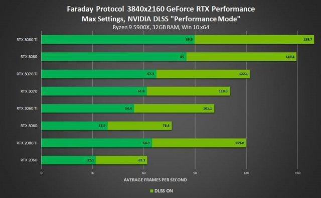 Screenshot - Nvidia GeForce RTX (PC)