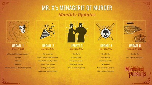 Screenshot - Murderous Pursuits (PC) 92565461