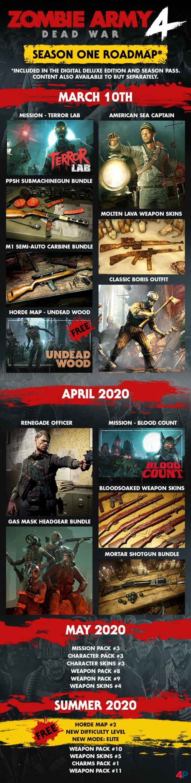 Screenshot - Zombie Army 4: Dead War (PC)