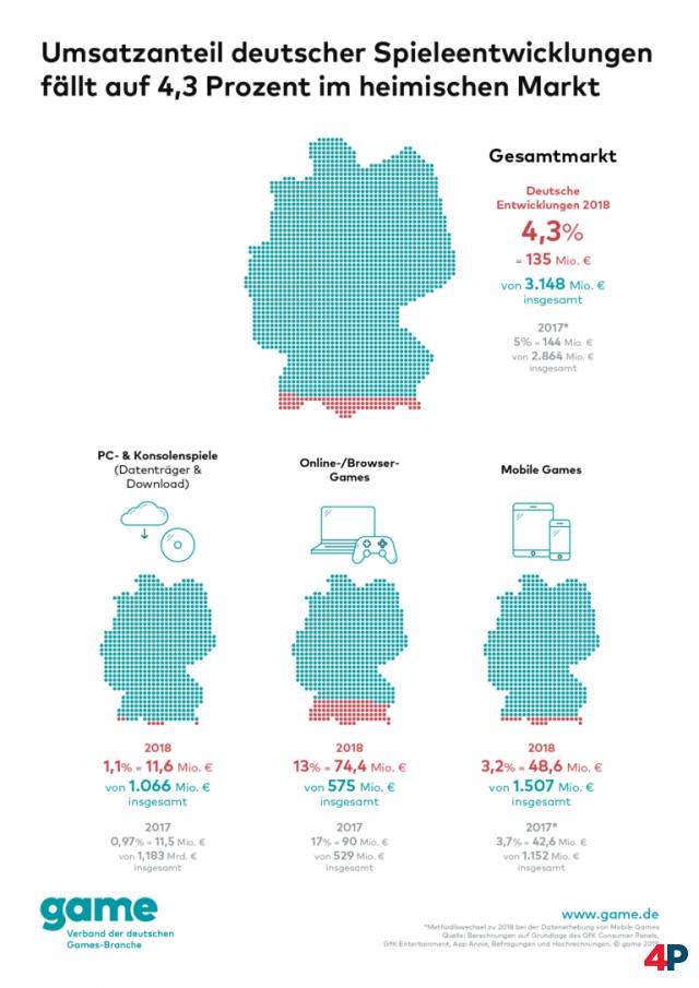 Screenshot - Spielemarkt Deutschland (360) 92593708