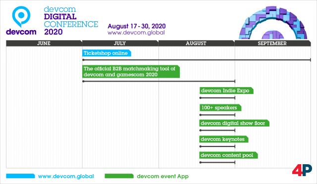 Screenshot - Devcom 2020 (PC) 92613400
