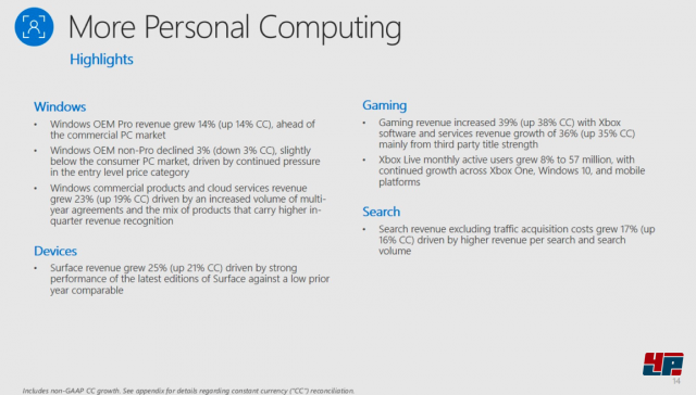 Screenshot - Microsoft (360) 92570000