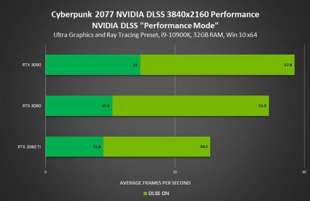 Screenshot - Nvidia (PC) 92630732