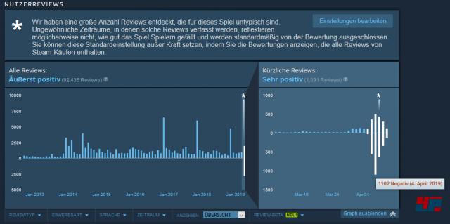 Screenshot - Borderlands 3 (PC)