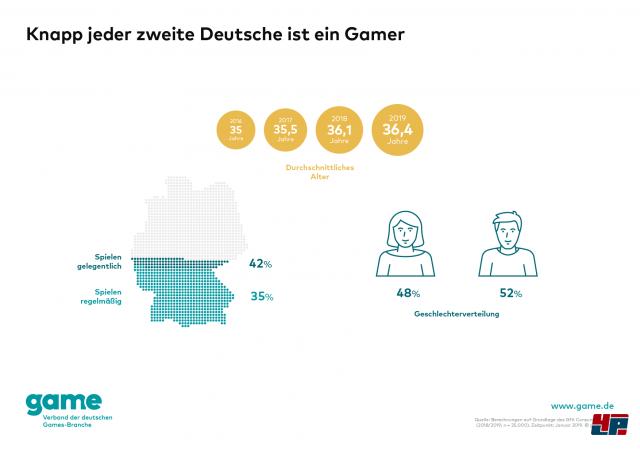 Screenshot - Spielemarkt Deutschland (360) 92585531