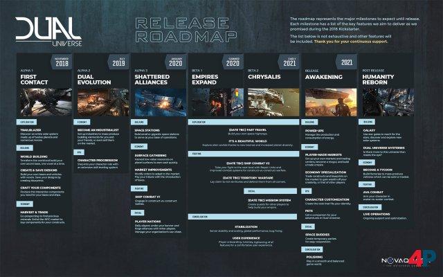Screenshot - Dual Universe (PC) 92602479