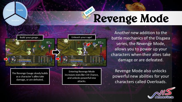 Screenshot - Disgaea 5: Alliance of Vengeance (PlayStation4) 92509515