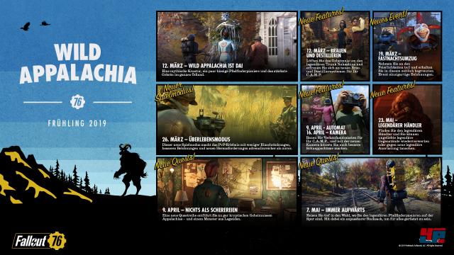 Fallout 76 Karte Deutsch.Fallout 76 Pc Test News Video Spieletipps Bilder 4players De