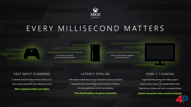 Screenshot - Xbox Series X (XboxSeriesX) 92608344