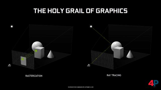 Die unterschiedlichen Ansätze: Rasterisierung vs. Raytracing. Quelle: Nvidia.