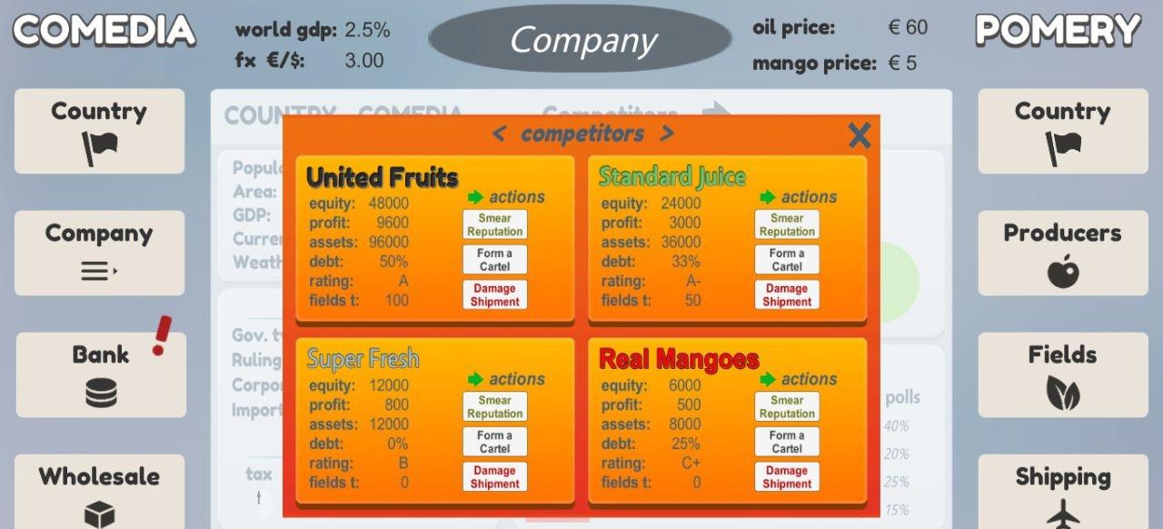 Mango Cart (Simulation) von AkriGames