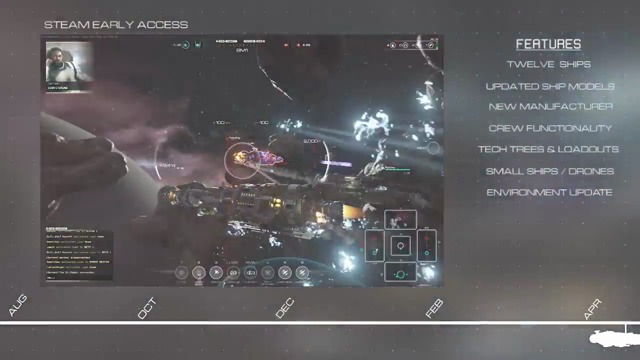 The Evolution of Fractured Space