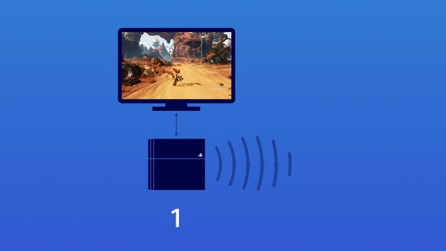 How to use PS4 Remote Play on PC